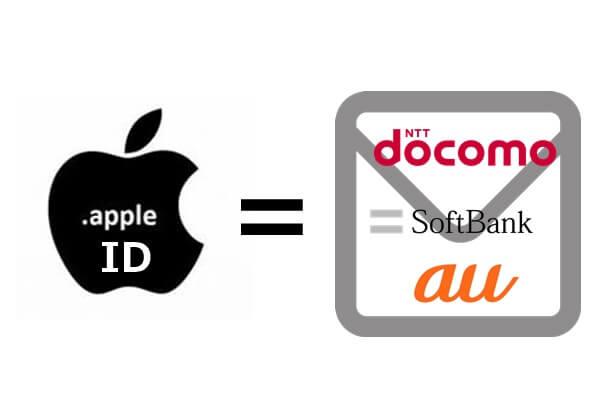 アップルIDとキャリアメール