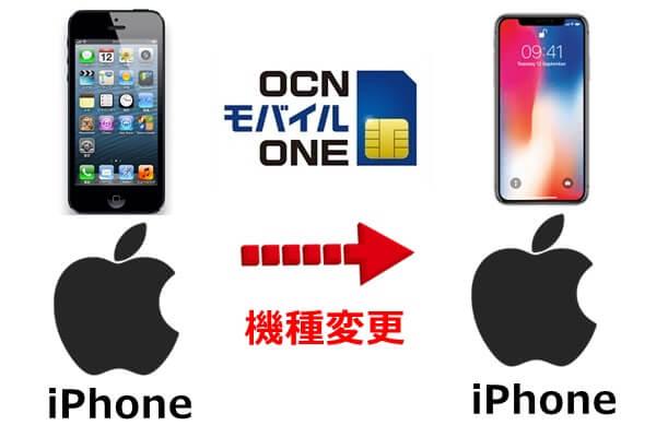 iPhoneからiPhoneへ機種変更