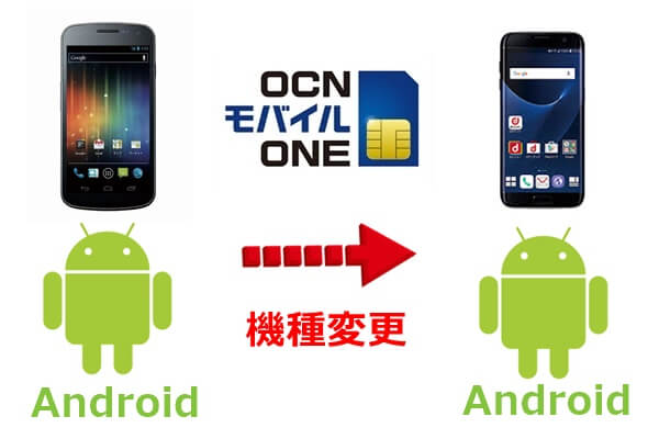 AndroidからAndroidへ機種変更