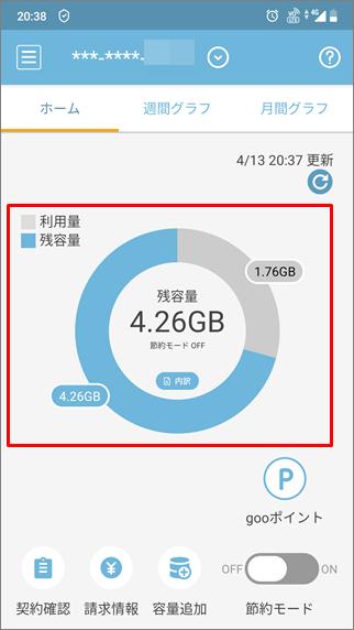 現在のデータ通信容量の確認
