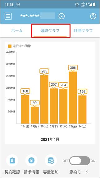 データ通信容量の週間グラフ画面