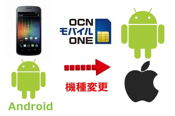 AndroidからAndroidもしくはiPhoneへ機種変更