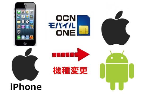 iPhoneからiPhoneもしくはAndroidへ機種変更