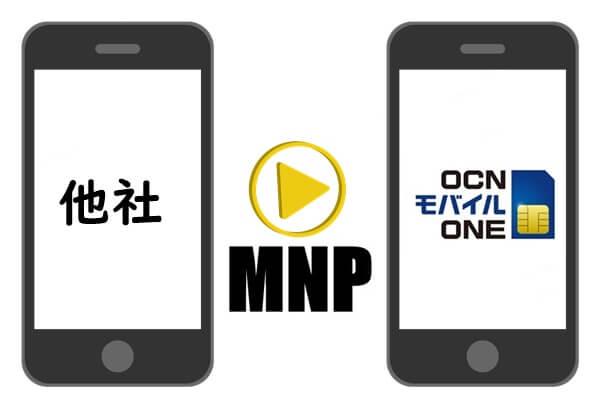MNP転入