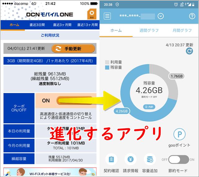 OCNモバイルONEアプリの新旧画面